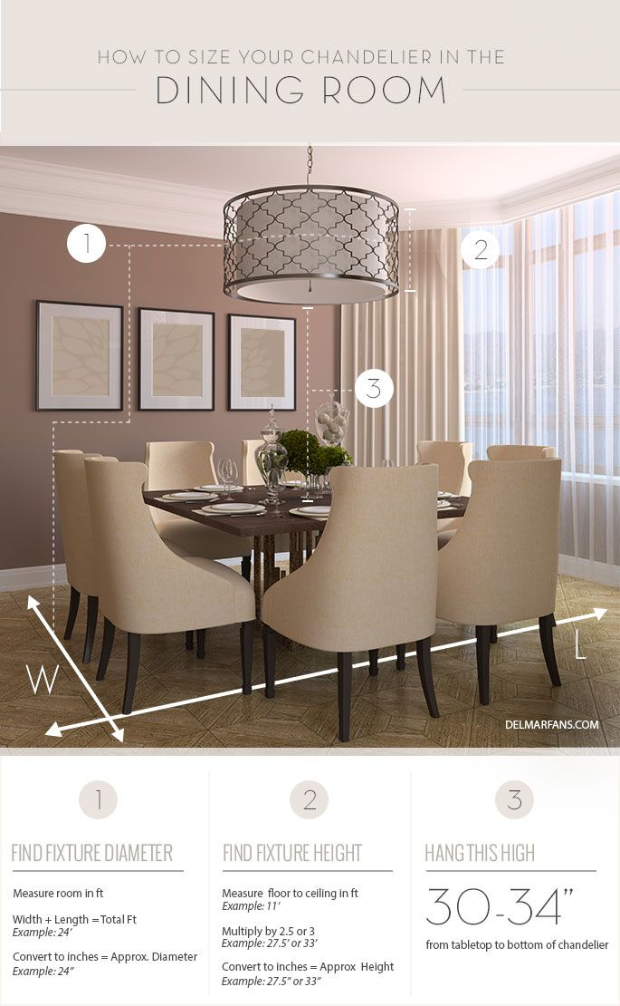 How To Size A Dining Room Chandelier Easy Steps Chandeliers - Light above kitchen table height
