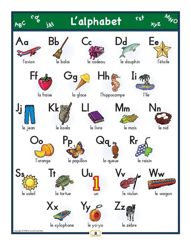 french alphabet cool stuff learn french french language learning french alphabet. Black Bedroom Furniture Sets. Home Design Ideas