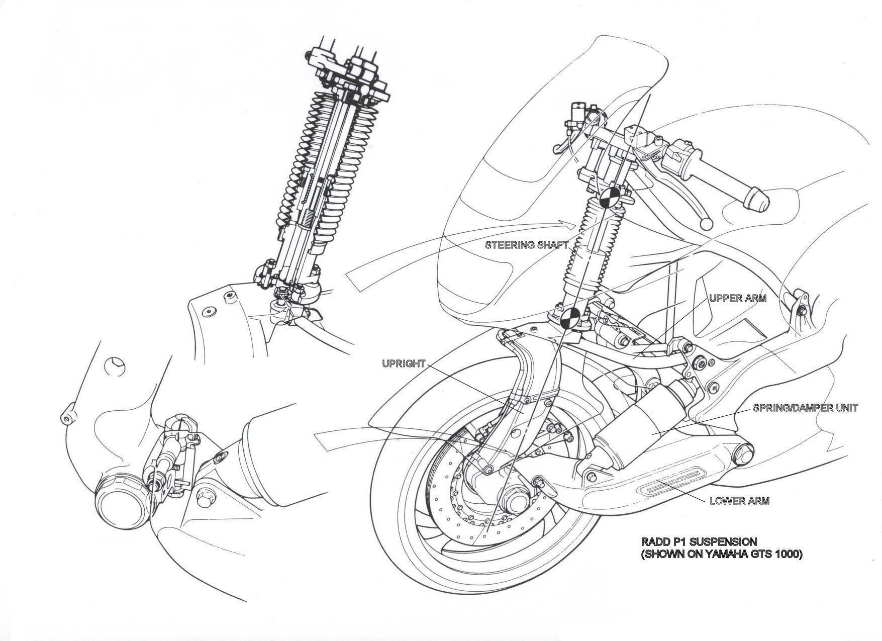 Motorcycle Technical Design