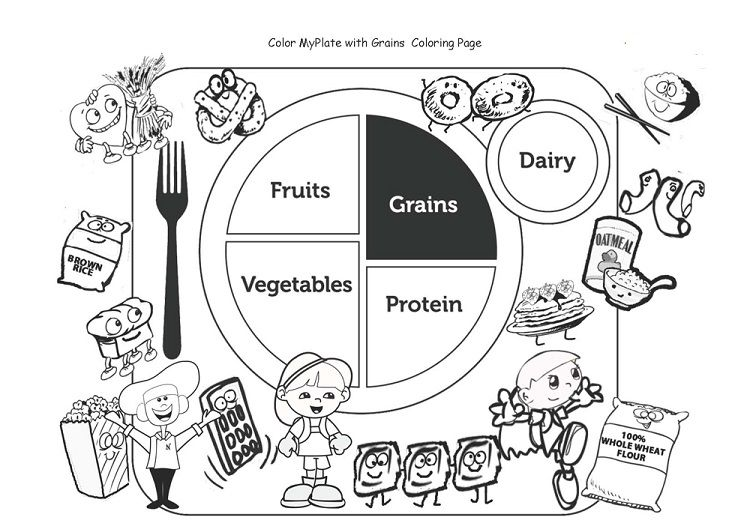 nutrition alphabet coloring pages Kids nutrition, My