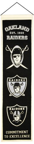 NFL Oakland Raiders Heritage Banner (674088440203) A uniquely hand-crafted, vintage style, wool banner featuring intricate embroidery and applique design detail. Genuine wool blend fabric. This unique wool, vintage style banner is decorated with distinctive embroidery and applique detail, and highlights the evolution of logos over time. Ideal as a gift or for decorating an office, gameroom or bedroom.