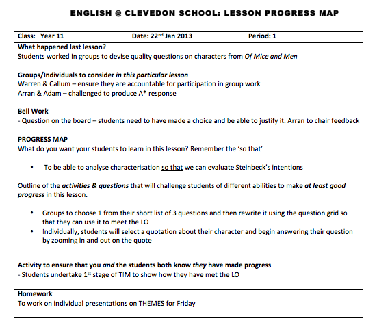 Pretty Sen Lesson Plan Template Images Gallery Great Guided