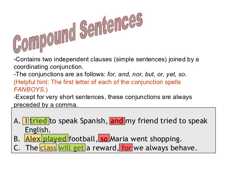 Sentence Structure Examples Google Search Creative Writing