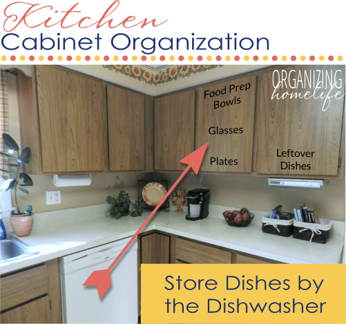 Organizing Dishes How To Organize Your Kitchen Frugally Day 6
