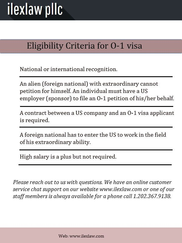 Who Qualifies For The Green Card Through Marriage To A US