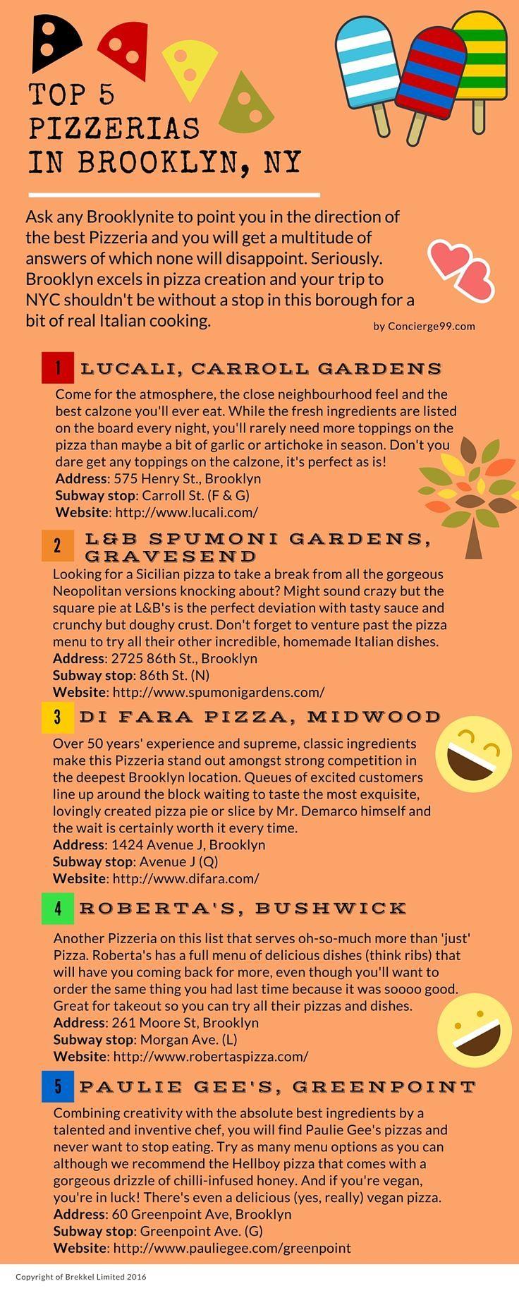 Best Pizzerias And Italian Restaurants In Brooklyn Ny Brooklyn Food Brooklyn Restaurant Brooklyn Pizza