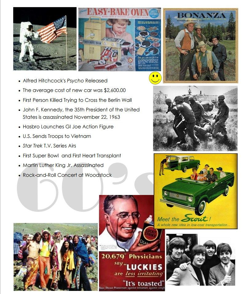 FREE Printable: History Through The Decades