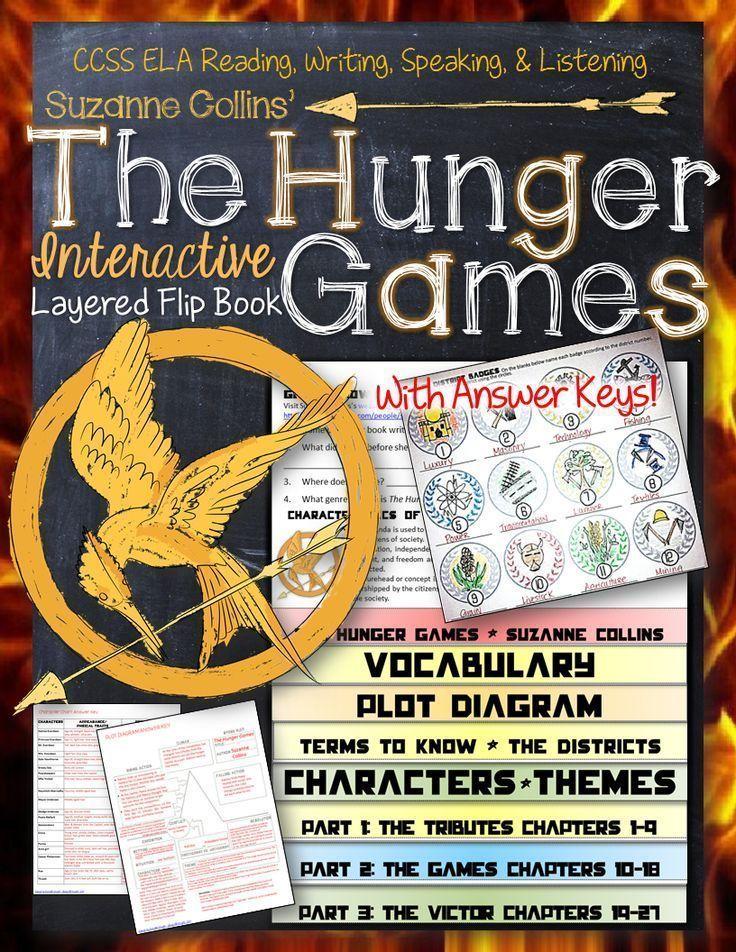 The Hunger Games Novel Study Literature Guide Flip Book ...