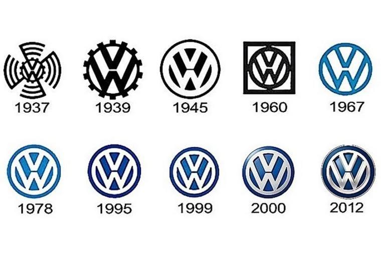 Das Vw Logo Im Wandel Der Zeit Automarken Logos Volkswagen Pinke Autos