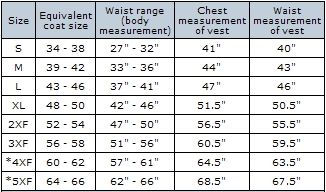 Muscle Measurement Chart For Men  Frequently Asked Questions