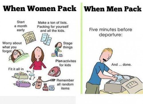 men expectations of women
