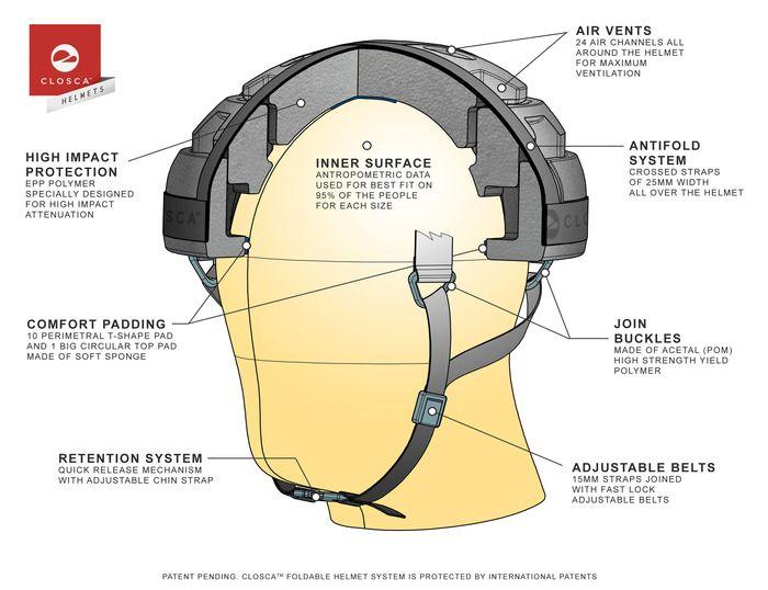 Closca Street Style Foldable Bicycle Helmet By Closca Helmets