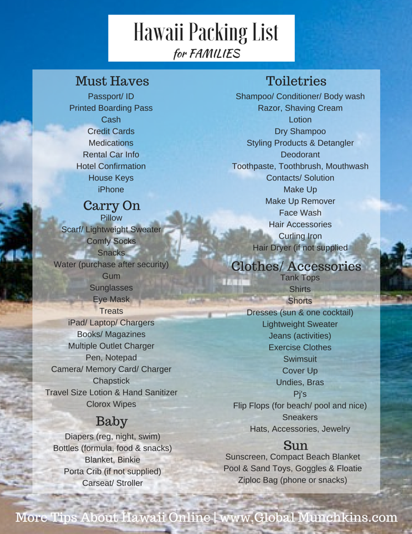 photo regarding Printable Packing List for Hawaii named The Greatest Hawaii Packing Checklist for Family members Generate: Oahu