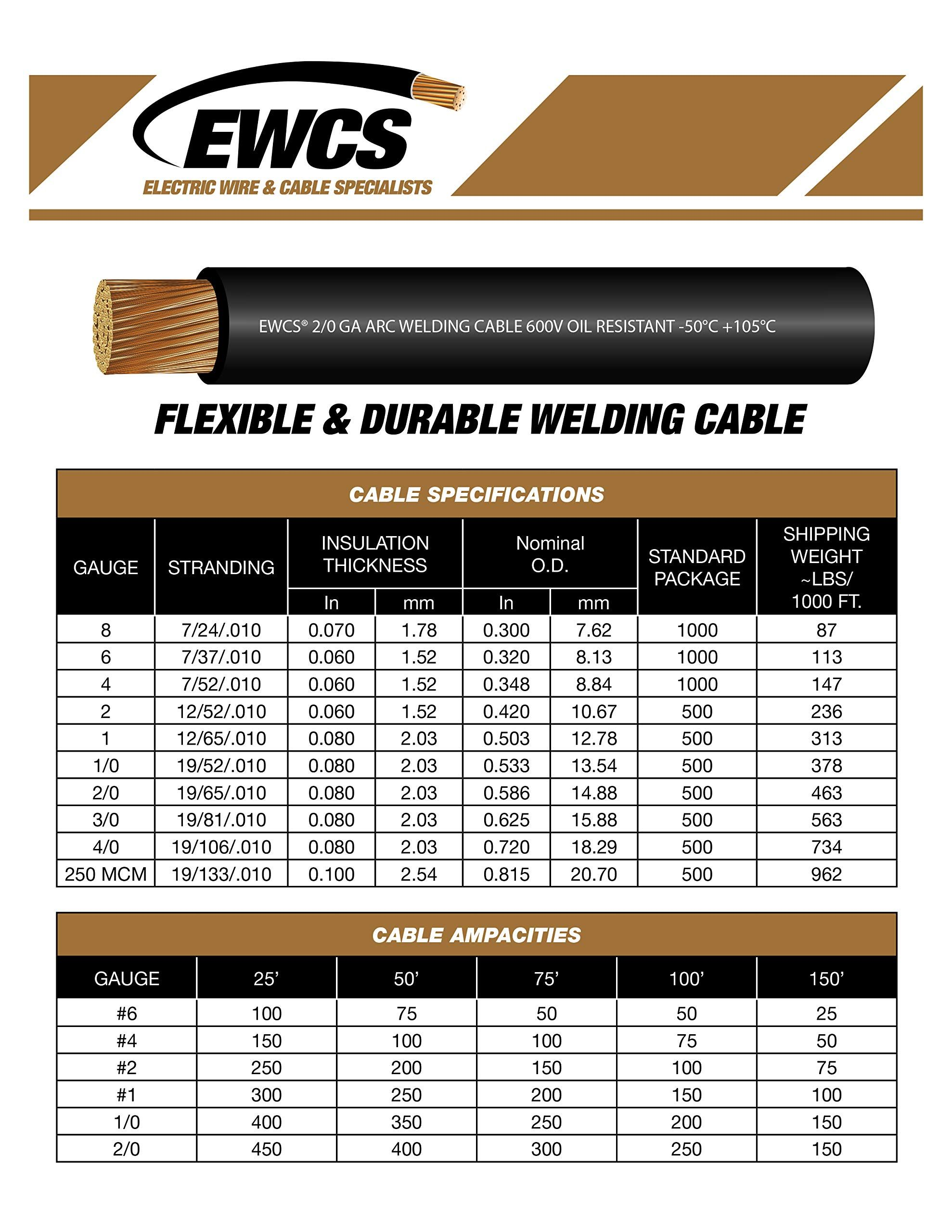 2 Gauge Premium Extra Flexible Welding Cable 600 Volt Red 25 Feet Ewcs Spec Made In The Usa Ad Welding Sponsore Welding Cable Welding Flexibility
