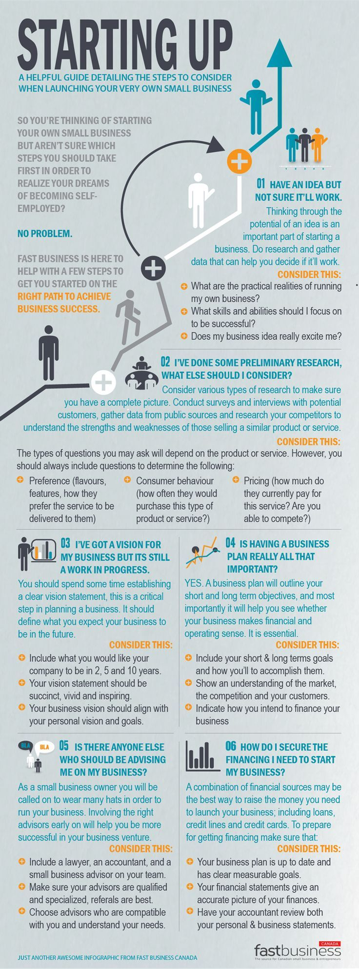 Business Infographic  Starting Up Quick Guide To Starting A