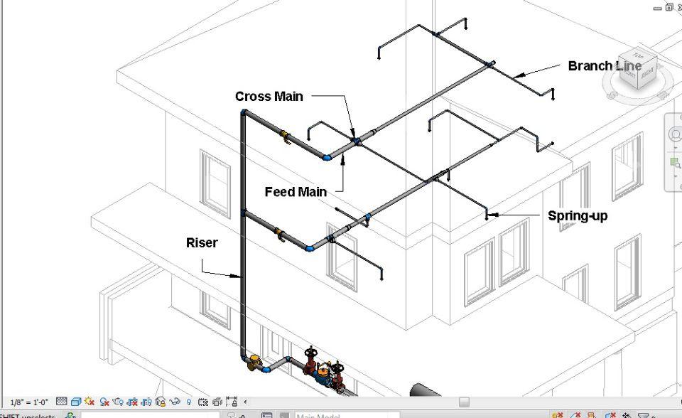 يلا نتعلم تصميم نظام رشاشات أوتوماتيك لمكافحة الحريق Design Education System