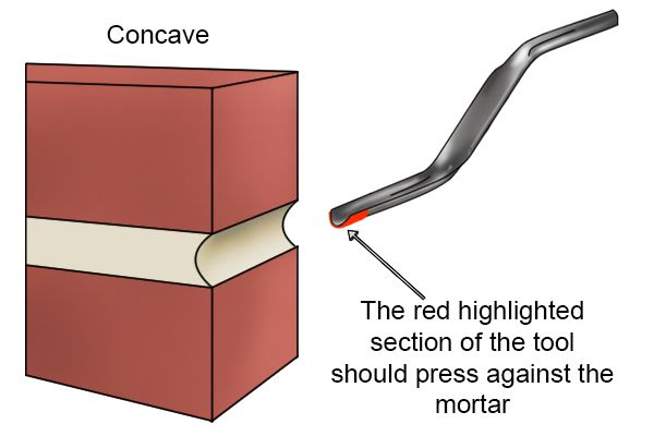 Concave Joint Concave Mortar Joint