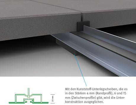 profilsystem randprofil bau pinterest balkonbelag terrasse und grillecke. Black Bedroom Furniture Sets. Home Design Ideas