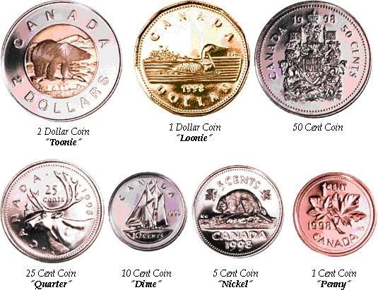 Canadian Currency Coins The Last Year Of Cent Will America Follow