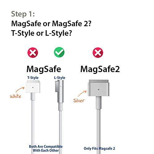 PowerBit Macbook Pro / Air – Charger / Power Adapter / Supply / Cord – 85w / 60w / 45w AC – MagSafe – L Style Tip – Gift: US, UK, EU Plugs – for 17 / 15 / 13 / 11 in. (inch) Laptops Sold by iTrading  http://www.geekwebstore.com/powerbit-macbook-pro-air-charger-power-adapter-supply-cord-85w-60w-45w-ac-magsafe-l-style-tip-gift-us-uk-eu-plugs-for-17-15-13-11-in-inch-laptops-sold-by-itrading/