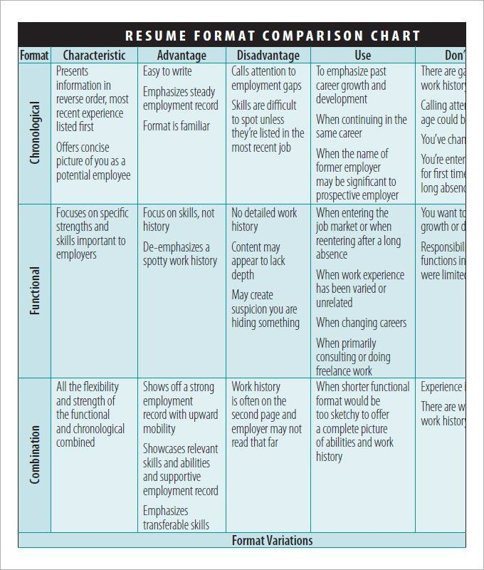 Comparison Worksheet Templates 13 Free Excel Pdf