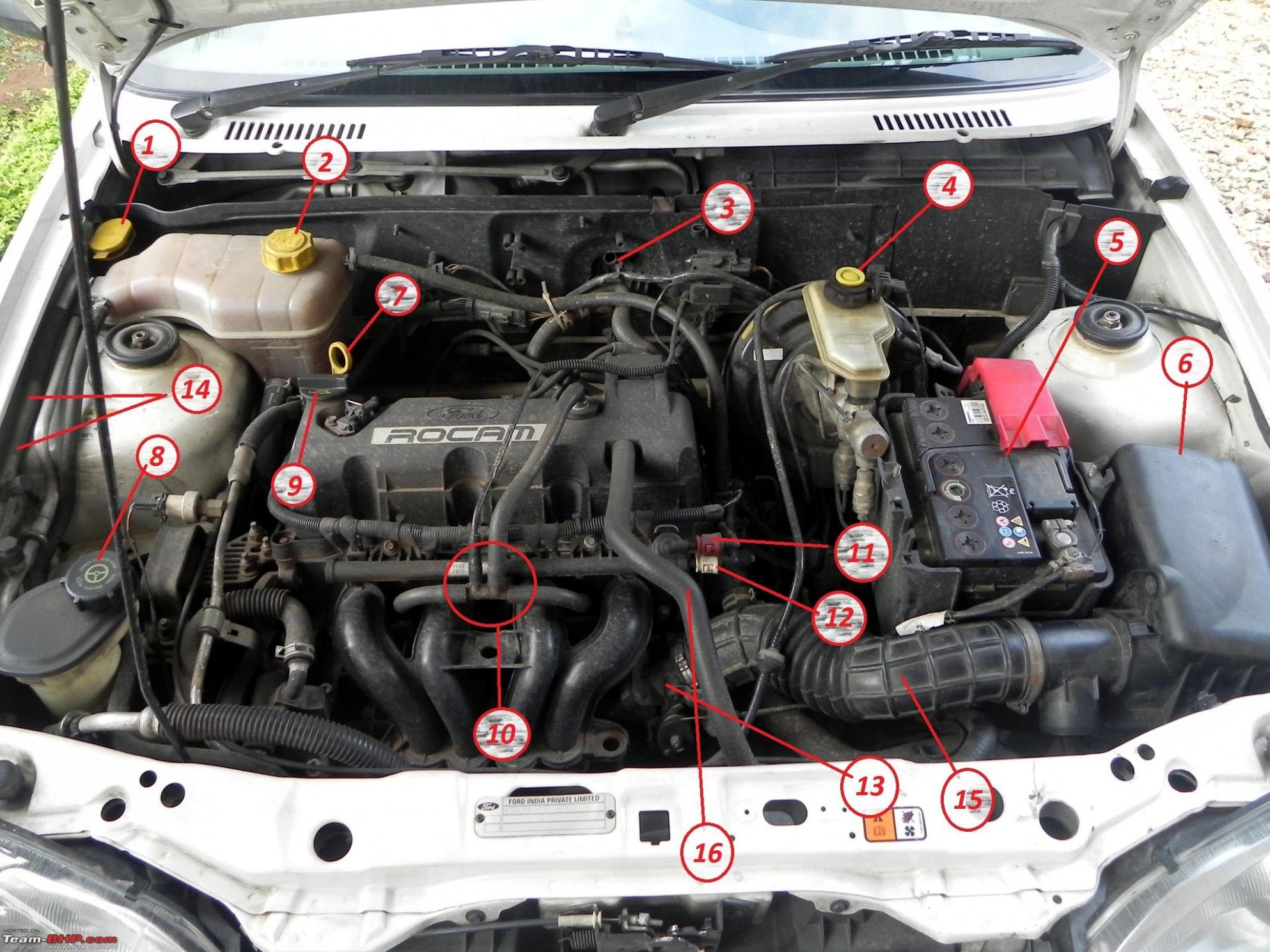 Car Engine Bay Diagram in 2020 | Car engine, Engineering, Buy car onlinePinterest
