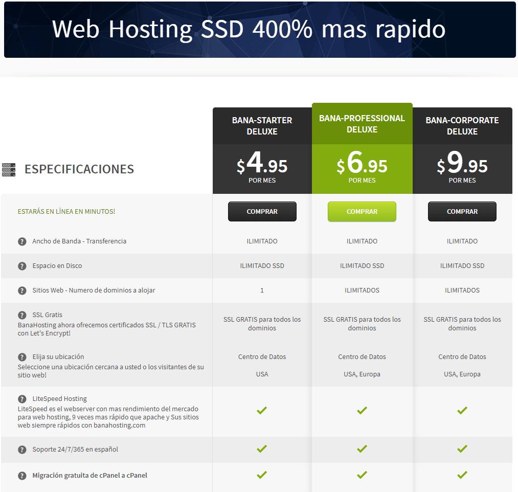Banahosting Una Opción De Calidad Con Soporte En Español Sitios Web Que Es La Web Alojamiento Web