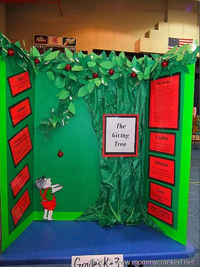 Book project idea for k-3