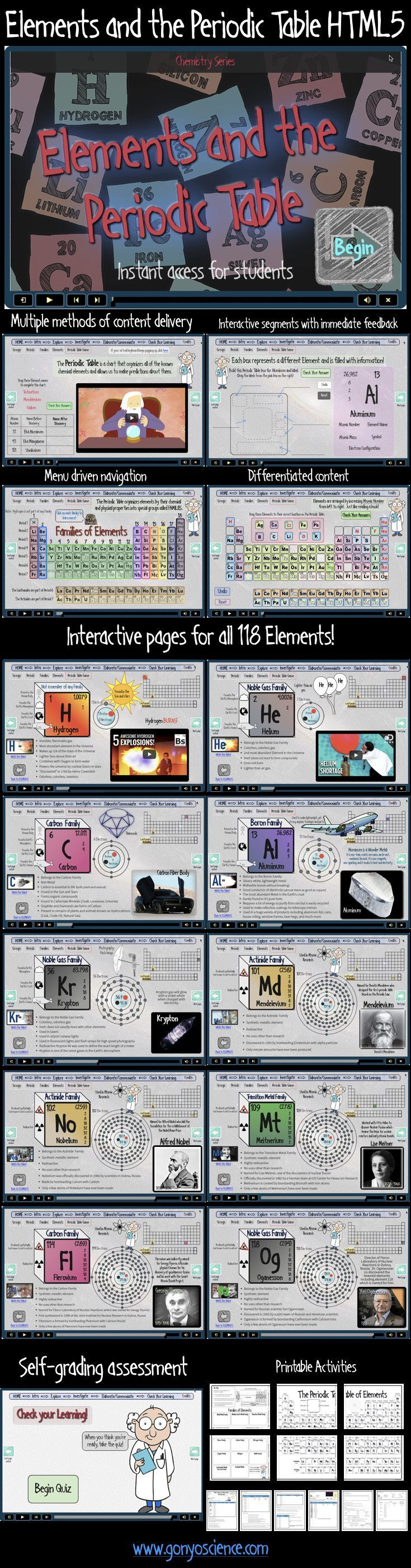 Elements and the periodic table interactive html5 periodic table elements and the periodic table interactive html5 periodic table activities and students urtaz Choice Image