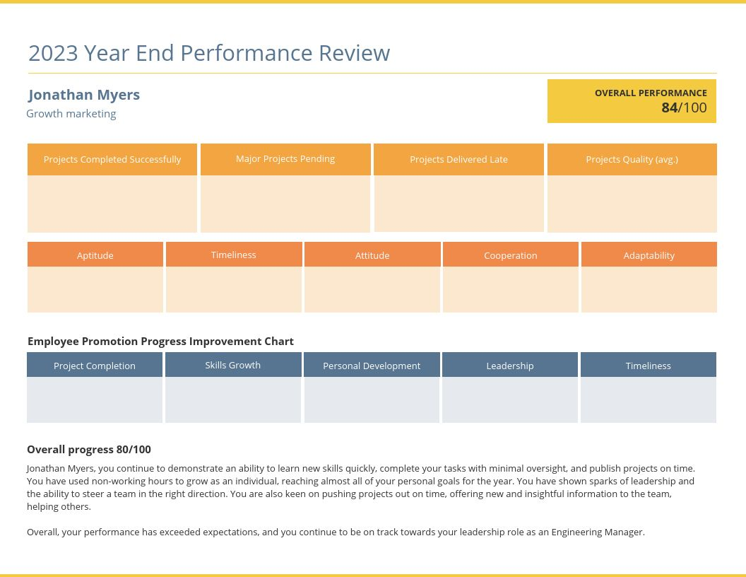 Yearly Employee Performance Review Template In Engineering