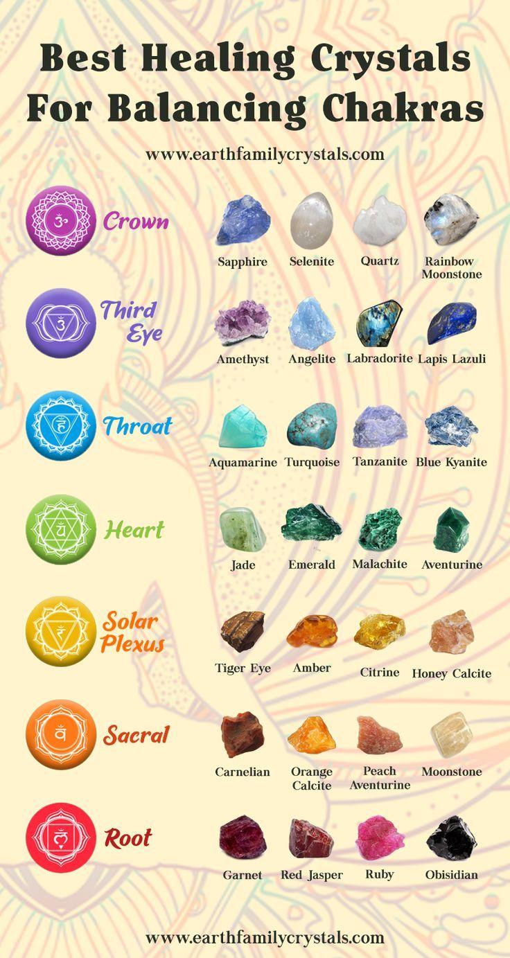 Crystals, Gemstone Jewelry, & Unique Gift Ideas