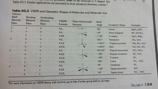 Ziemlich VSEPR Theorie Arbeitsblatt Mit Antworten Bilder ...