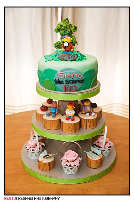 Stupendous Pin On Cakes Funny Birthday Cards Online Inifofree Goldxyz