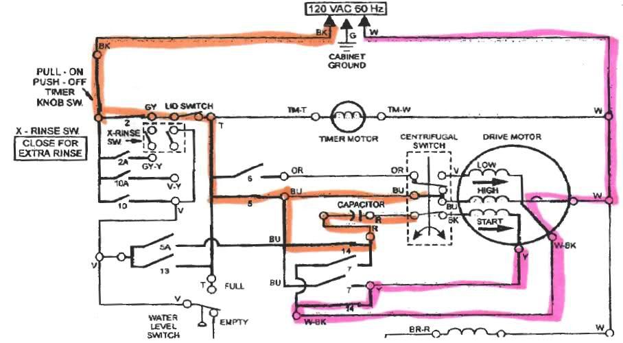 Washer wiring diagram wiring diagrams schematics washing machine motor wiring diagram wiring diagram manual pin by nathan huhn on diy pinterest washing machine motor washing machine motor wiring diagram swarovskicordoba Choice Image