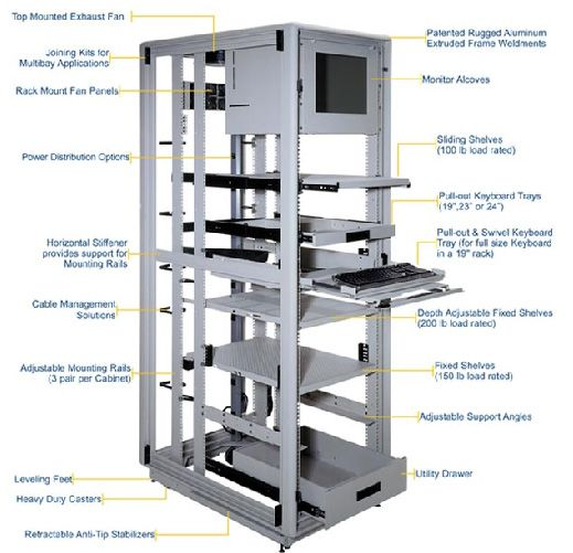 Server Rack Frame Enlarged View Server Rack Rack Sliding Shelves