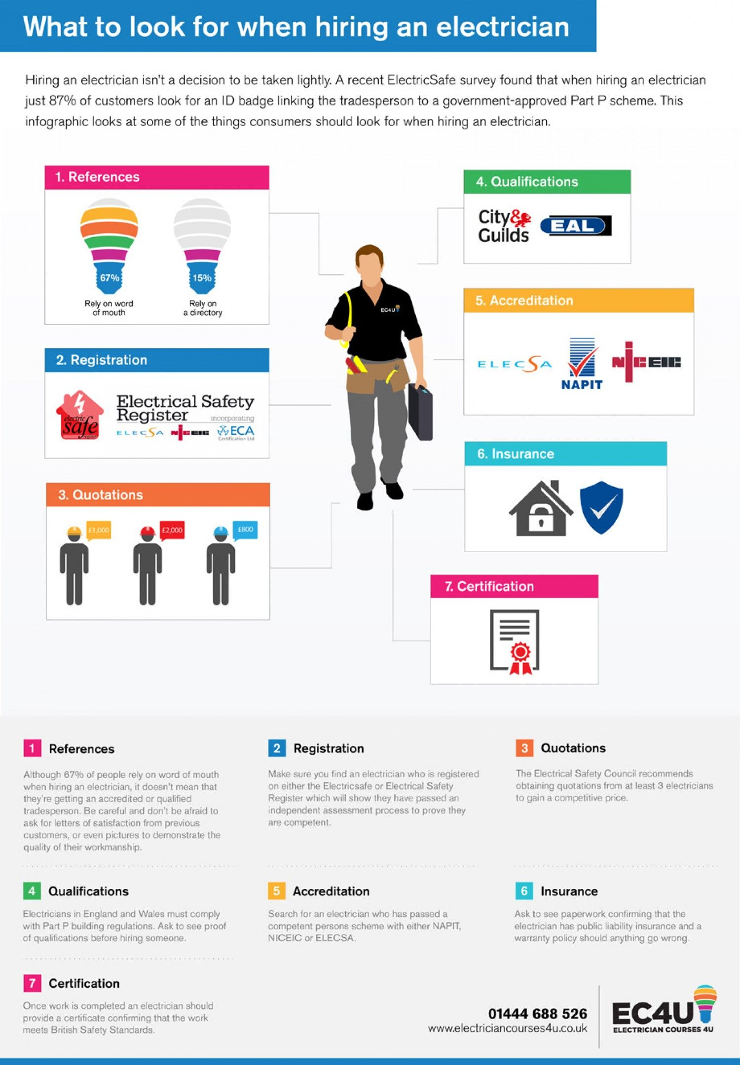 Gradient hiring process infographic template   Free Vector   Infographic Hiring People