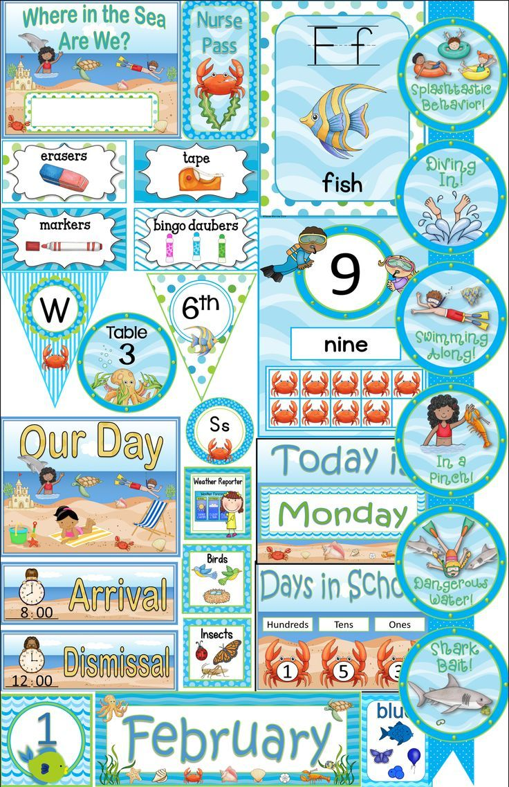 Ozean Thema Klassenzimmer Dekor Bundle bearbeitbare Word Wall Banner  - themes for classroom -