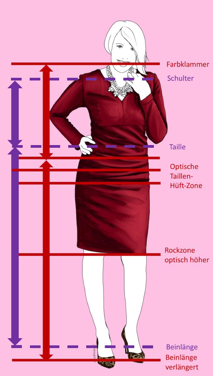 x-figur mit hoher taille: 17 figur-tipps - modeflüsterin