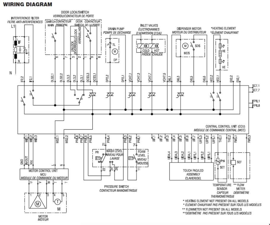 Wiring Diagram Of Washing Machine Motor - bookingritzcarlton.info | Washing  machine motor, Whirlpool washing machine, Washing machine | Whirlpool Schematic Diagrams |  | Pinterest