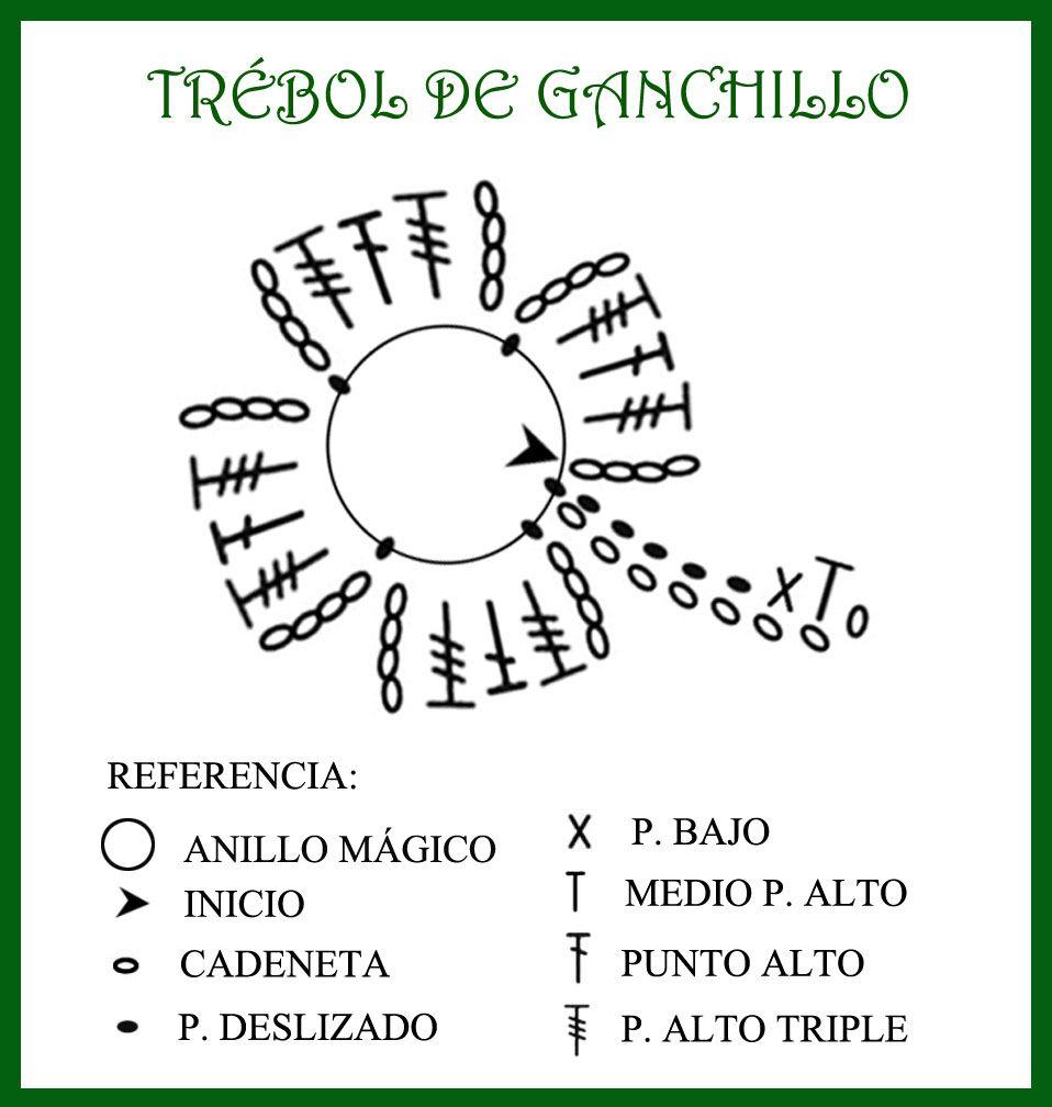 trébol ganchillo   Вязание крючком   Pinterest   Ganchillo, Aritos y ...