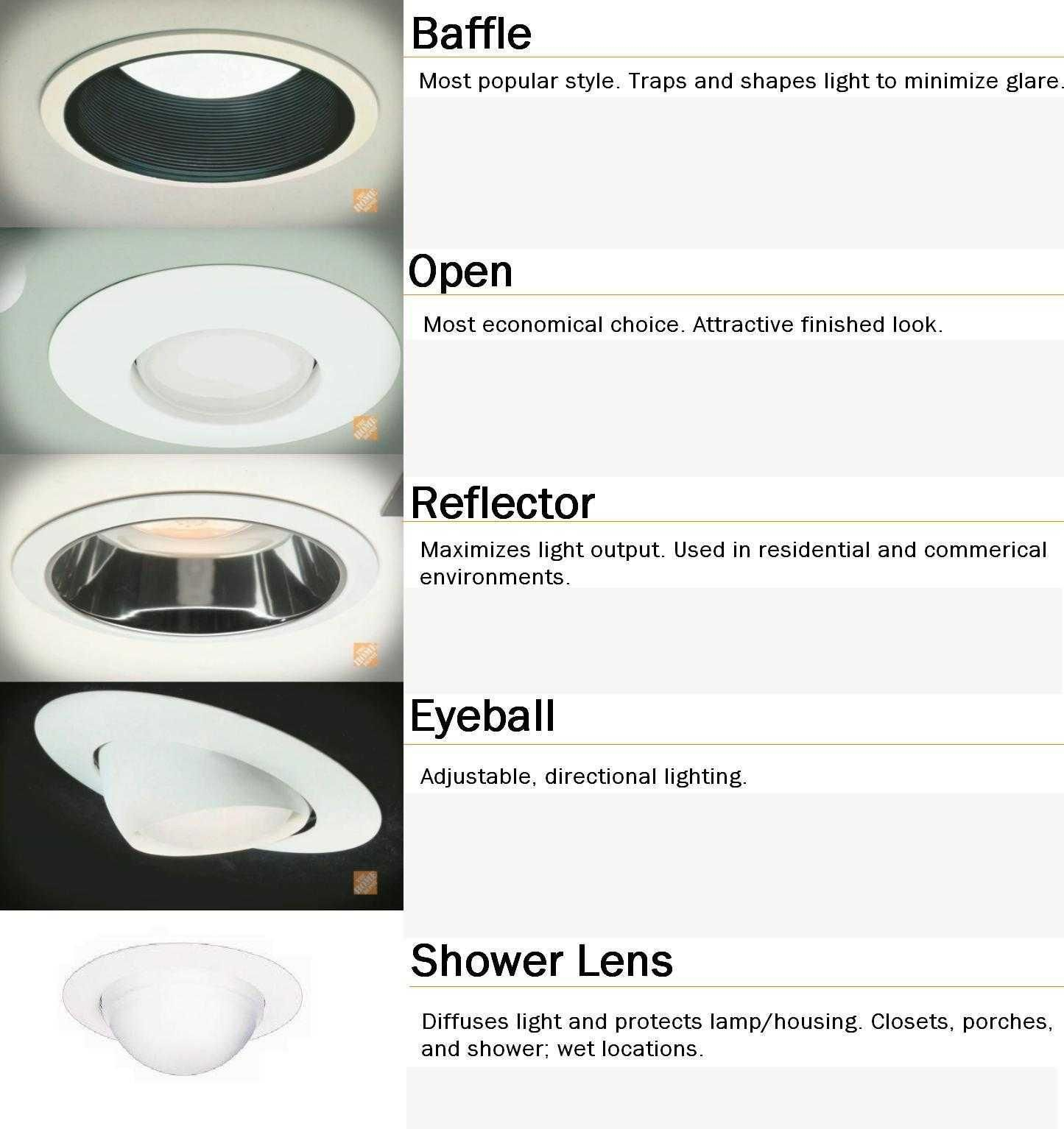 Low Profile Led Recessed Lighting Home Depot How To Choose The Right Recessed Lighting  Home Ideas