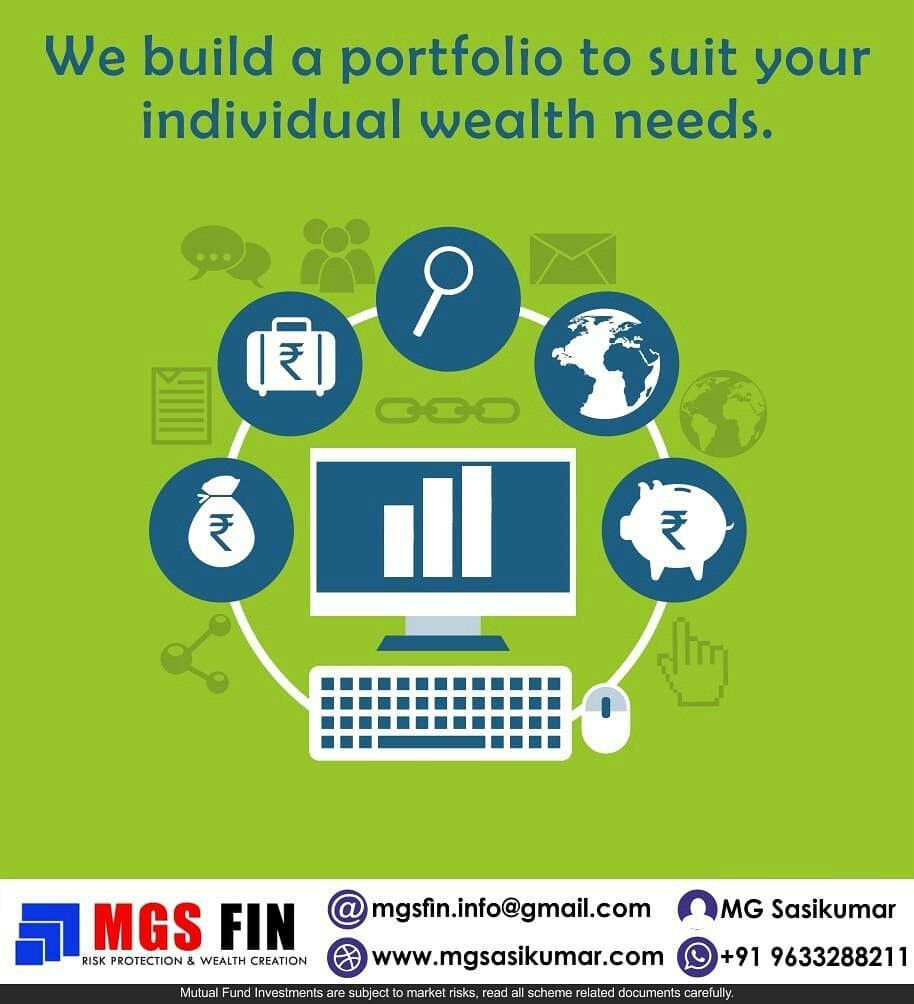 Wealthcreation Investment Financialplanning Mutualfunds Mgsasikumar Mgsfinplan Mgsfin Kochi Mgsfin Healt In 2020 Fund Management Portfolio Management