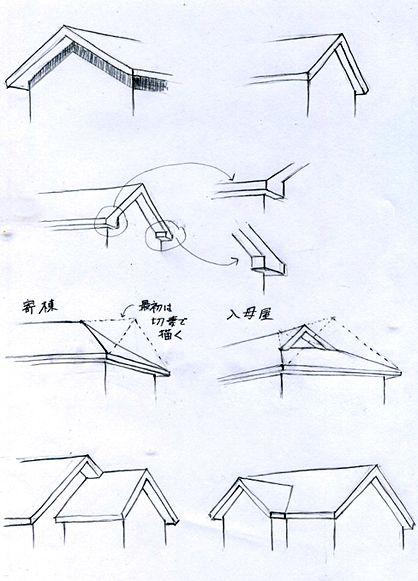 屋根の形状 建築パース パース パース画