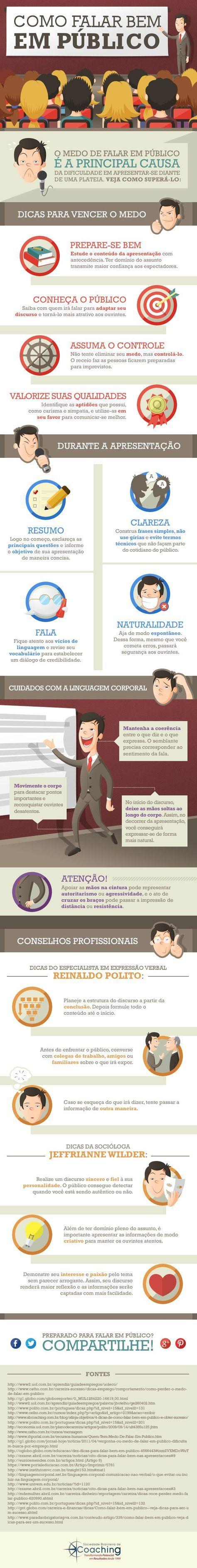 Infográfico - Como falar bem em público e obter sucesso