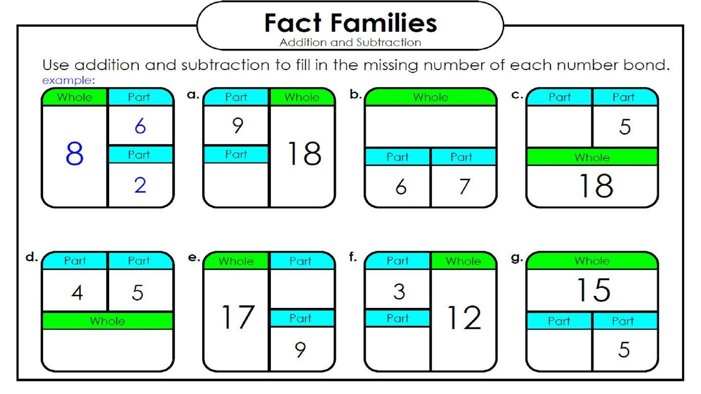 Fact Family Worksheets 1st Grade Addition Family Worksheet