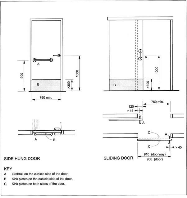 Toilet Door Kick Plate Handles Sliding Doors Interior Searching Hospitals Lever Indoor