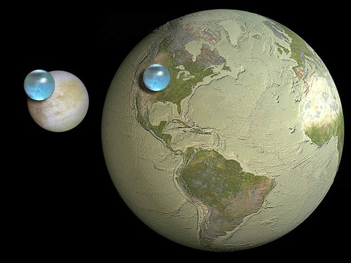All the water on Earth compared to all the water on Europa. Learn more about NASA's proposed mission to Europa by clicking on the pic...  Image by Howard Perlman, USGS.