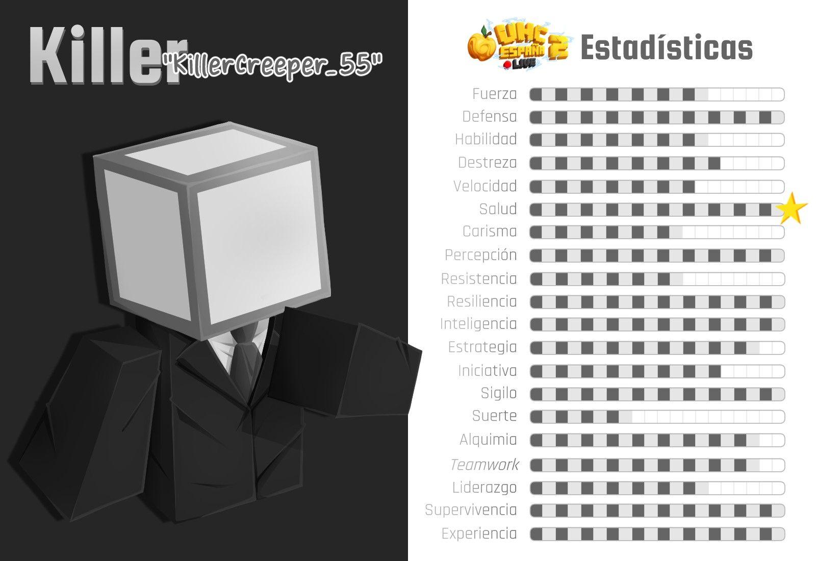 25++ Cubo de la suerte ideas