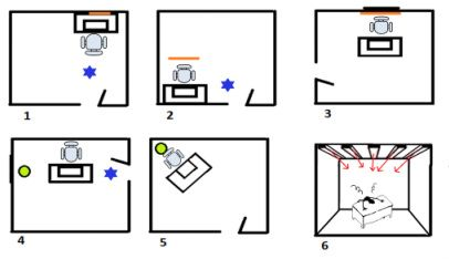 correct feng shui office. If You Sit Directly In The Path Of Door, Become Vulnerable, And Therefore Not Command. This Isn\u0027t Feasible, Cure Is To Hang A Fac\u2026 Correct Feng Shui Office