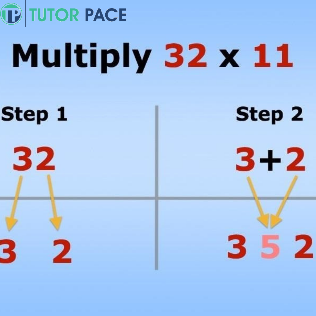 Get Help From Online Math Tutor At Tutorpace 24 7 In